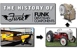 Funk History Thumbnail