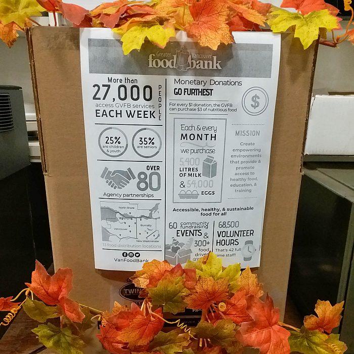 BC food donation 2